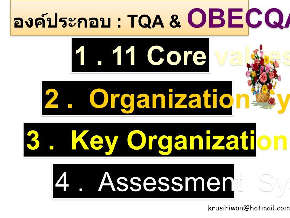 องค์ประกอบ : TQA & OBECQA 1.11 Core values 3. Key Organization Factors 2.