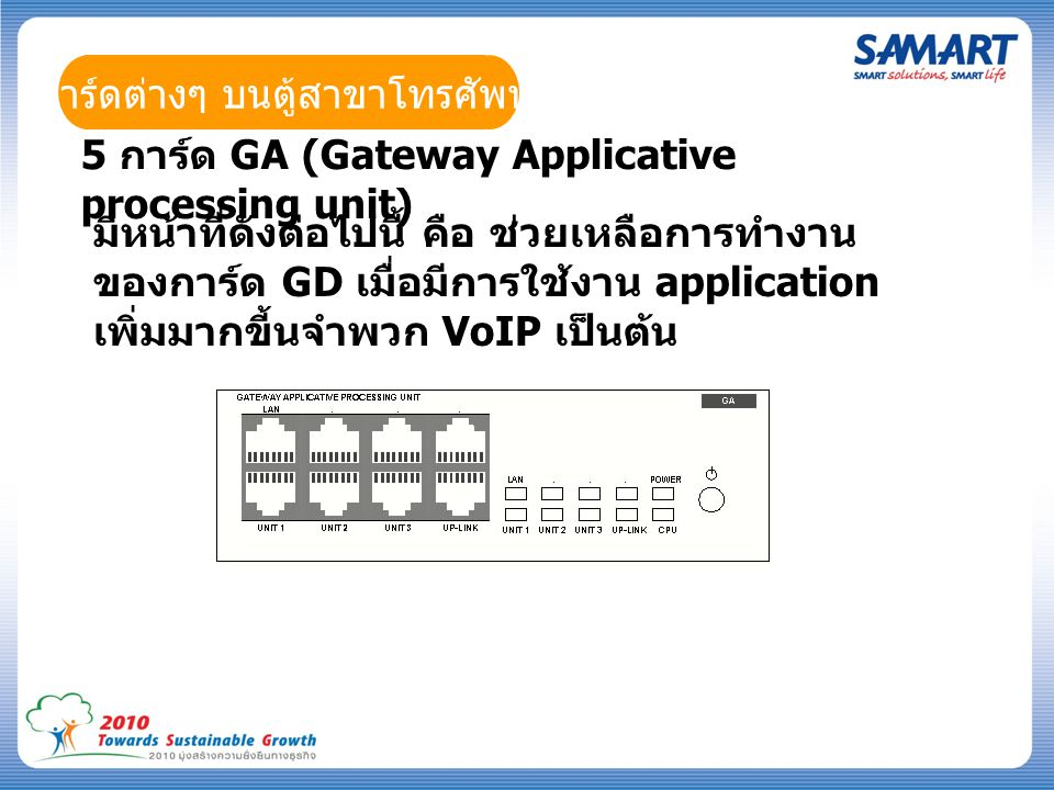 การ์ดต่างๆ บนตู้สาขาโทรศัพท์ 5 การ์ด GA (Gateway Applicative processing unit) มีหน้าที่ดังต่อไปนี้ คือ ช่วยเหลือการทำงาน ของการ์ด GD เมื่อมีการใช้งาน application เพิ่มมากขี้นจำพวก VoIP เป็นต้น