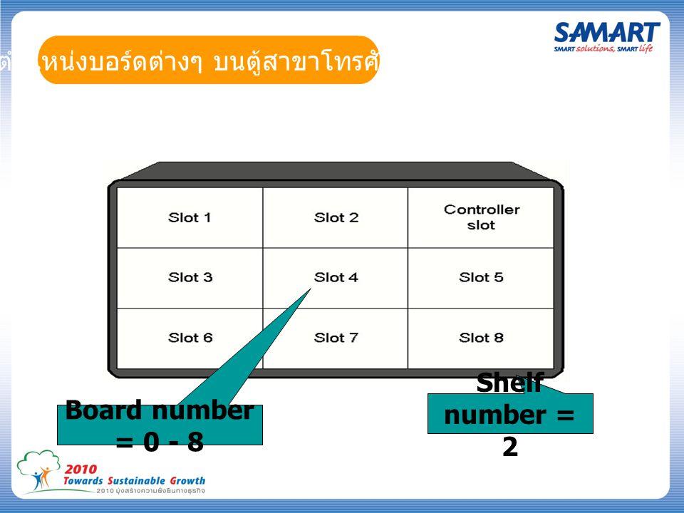 ตำแหน่งบอร์ดต่างๆ บนตู้สาขาโทรศัพท์ Board number = 0 - 8 Shelf number = 2