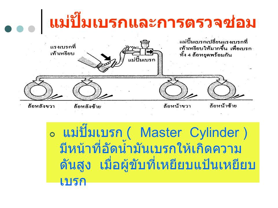แม่ปั๊มเบรกและการตรวจซ่อม แม่ปั๊มเบรก ( Master Cylinder ) มีหน้าที่อัดน้ำมันเบรกให้เกิดความ ดันสูง เมื่อผู้ขับที่เหยียบแป้นเหยียบ เบรก