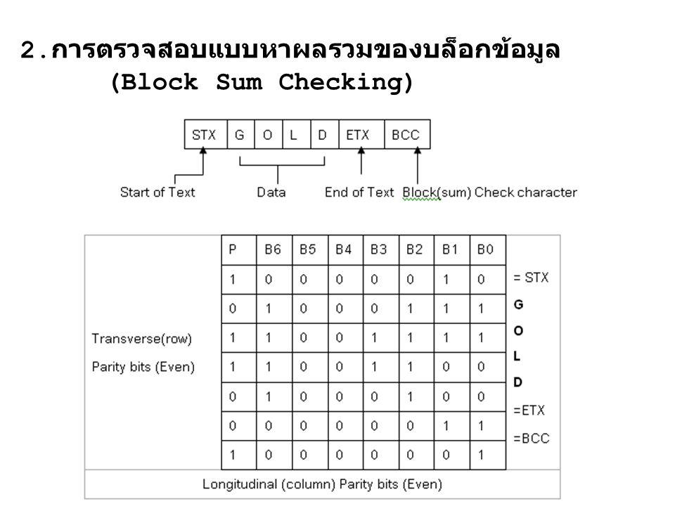 2. การตรวจสอบแบบหาผลรวมของบล็อกข้อมูล (Block Sum Checking)