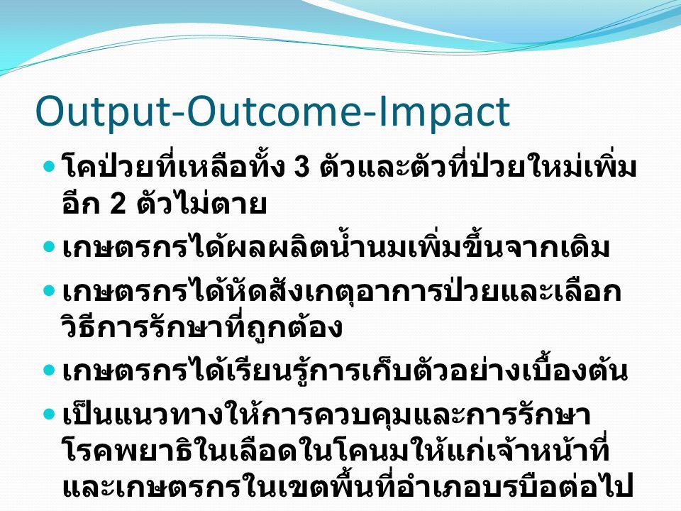 Output-Outcome-Impact โคป่วยที่เหลือทั้ง 3 ตัวและตัวที่ป่วยใหม่เพิ่ม อีก 2 ตัวไม่ตาย เกษตรกรได้ผลผลิตน้ำนมเพิ่มขึ้นจากเดิม เกษตรกรได้หัดสังเกตุอาการป่