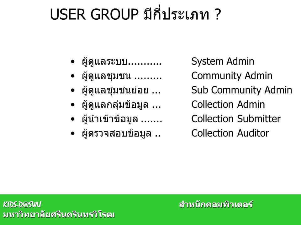 USER GROUP มีกี่ประเภท ? ผู้ดูแลระบบ...........System Admin ผู้ดูแลชุมชน.........Community Admin ผู้ดูแลชุมชนย่อย...Sub Community Admin ผู้ดูแลกลุ่มข้