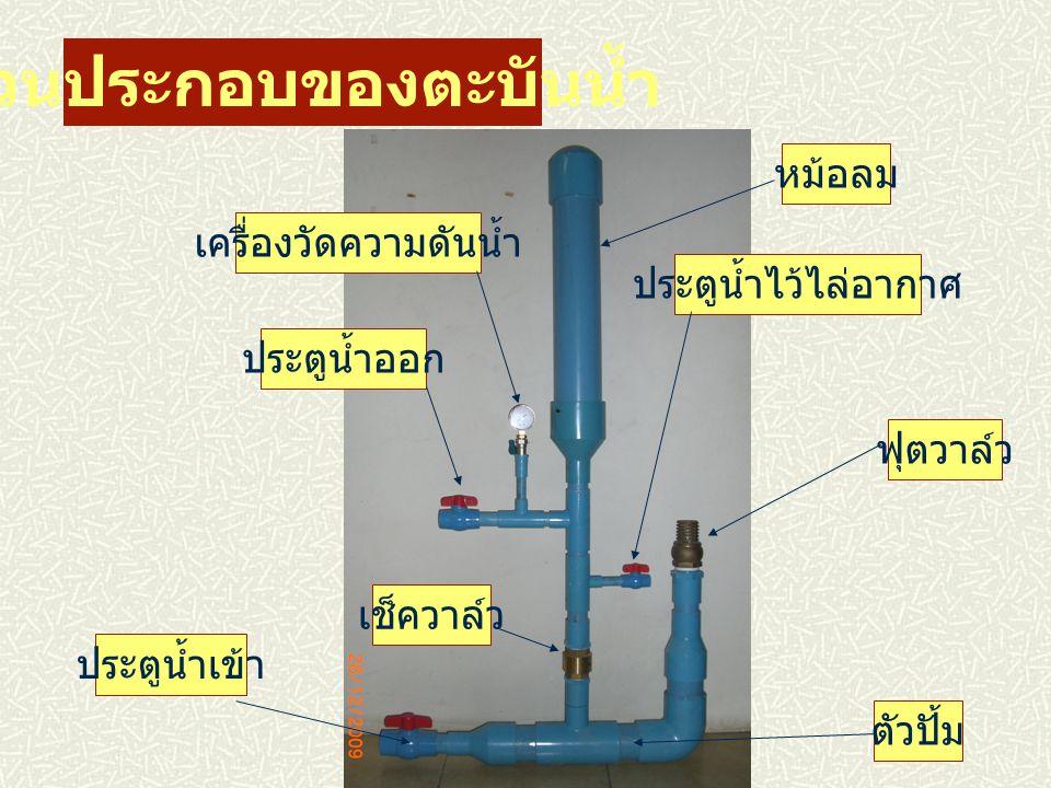 หม้อลม เครื่องวัดความดันน้ำ ประตูน้ำออก ประตูน้ำไว้ไล่อากาศ เช็ควาล์ว ตัวปั้ม ประตูน้ำเข้า ฟุตวาล์ว ส่วนประกอบของตะบันน้ำ