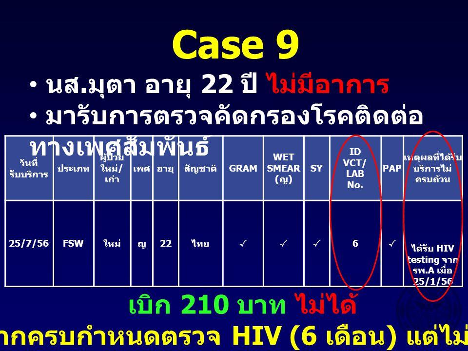 วันที่ รับบริการ ประเภท ผู้ป่วย ใหม่ / เก่า เพศอายุสัญชาติ GRAM WET SMEAR ( ญ ) SY ID VCT/ LAB No. PAP เหตุผลที่ได้รับ บริการไม่ ครบถ้วน 25/7/56FSW ให