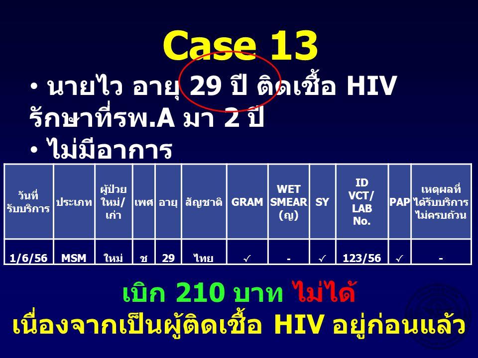 นายไว อายุ 29 ปี ติดเชื้อ HIV รักษาที่รพ.A มา 2 ปี ไม่มีอาการ มารับการตรวจคัดกรองโรคติดต่อ ทางเพศสัมพันธ์ Case 13 เบิก 210 บาท ไม่ได้ เนื่องจากเป็นผู้