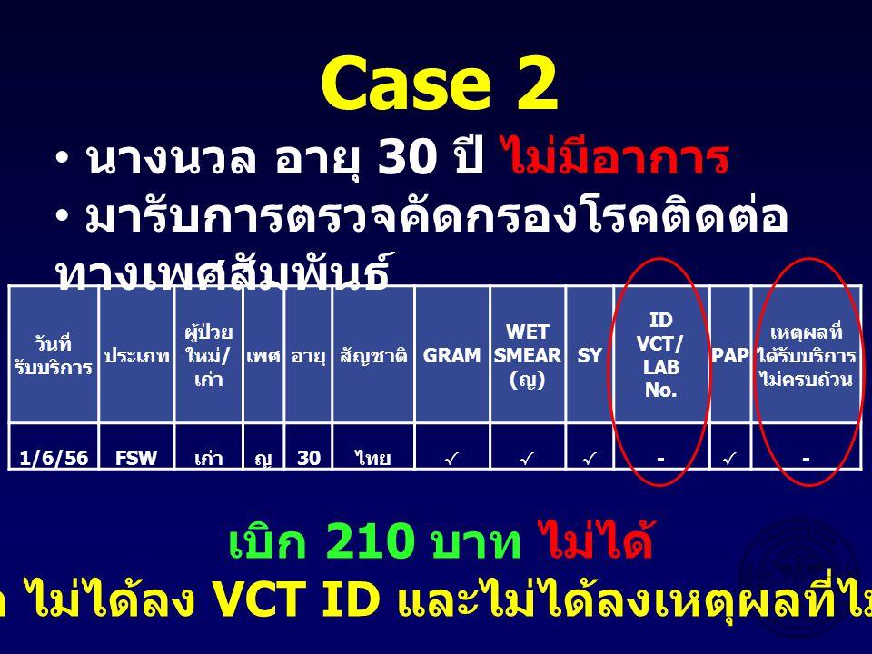 วันที่ รับบริการ ประเภท ผู้ป่วย ใหม่ / เก่า เพศอายุสัญชาติ GRAM WET SMEAR ( ญ ) SY ID VCT/ LAB No. PAP เหตุผลที่ ได้รับบริการ ไม่ครบถ้วน 1/6/56FSW เก่