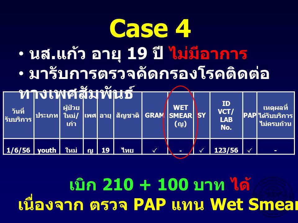วันที่ รับบริการ ประเภท ผู้ป่วย ใหม่ / เก่า เพศอายุสัญชาติ GRAM WET SMEAR ( ญ ) SY ID VCT/ LAB No. PAP เหตุผลที่ ได้รับบริการ ไม่ครบถ้วน 1/6/56youth ใ