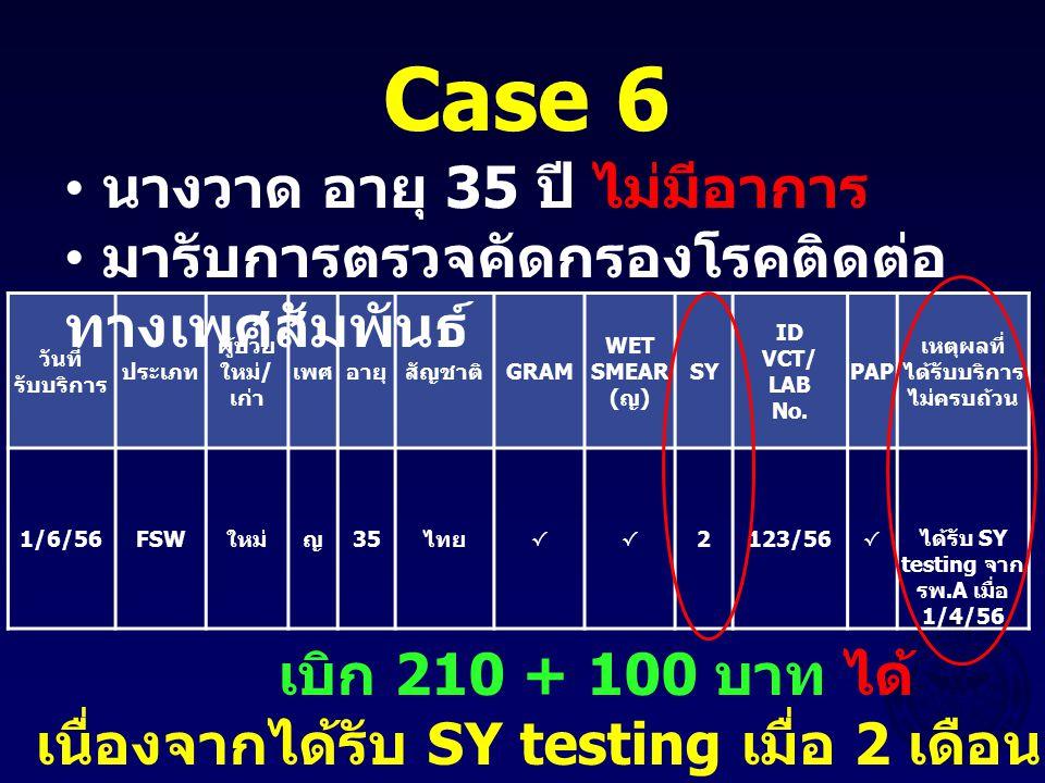 วันที่ รับบริการ ประเภท ผู้ป่วย ใหม่ / เก่า เพศอายุสัญชาติ GRAM WET SMEAR ( ญ ) SY ID VCT/ LAB No. PAP เหตุผลที่ ได้รับบริการ ไม่ครบถ้วน 1/6/56FSW ใหม