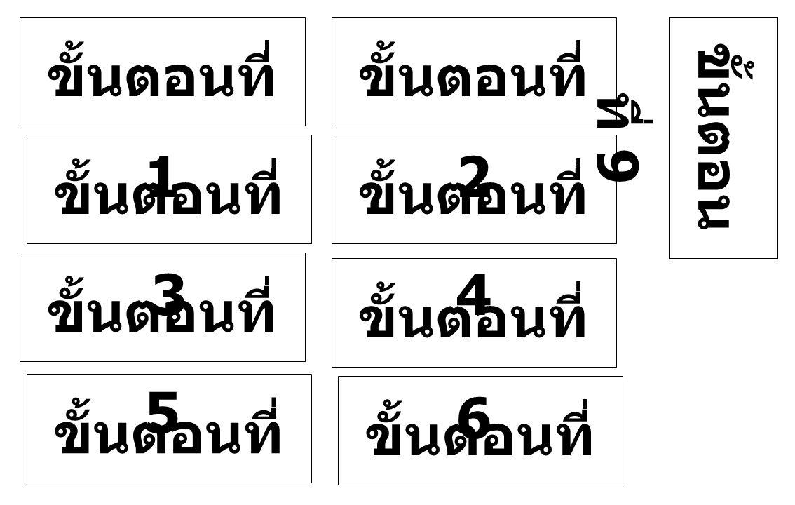 ขั้นตอนที่ 1 ขั้นตอนที่ 2 ขั้นตอนที่ 3 ขั้นตอน ที่ 9 ขั้นตอนที่ 5 ขั้นตอนที่ 6 ขั้นตอนที่ 7 ขั้นตอนที่ 8 ขั้นตอนที่ 4