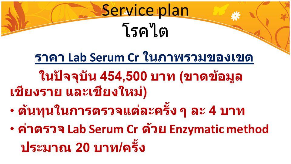 Service plan โรคไต ราคา Lab Serum Cr ในภาพรวมของเขต ในปัจจุบัน 454,500 บาท ( ขาดข้อมูล เชียงราย และเชียงใหม่ ) ต้นทุนในการตรวจแต่ละครั้ง ๆ ละ 4 บาท ค่