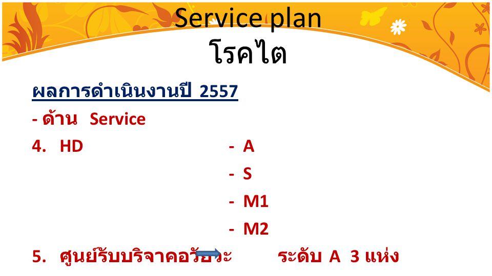 Service plan โรคไต ผลการดำเนินงานปี 2557 - ด้าน Service 4.HD- A - S - M1 - M2 5. ศูนย์รับบริจาคอวัยวะระดับ A 3 แห่ง