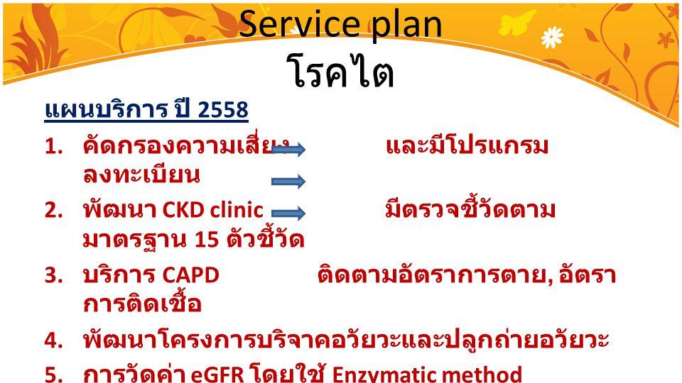 Service plan โรคไต แผนบริการ ปี 2558 1. คัดกรองความเสี่ยง และมีโปรแกรม ลงทะเบียน 2. พัฒนา CKD clinic มีตรวจชี้วัดตาม มาตรฐาน 15 ตัวชี้วัด 3. บริการ CA