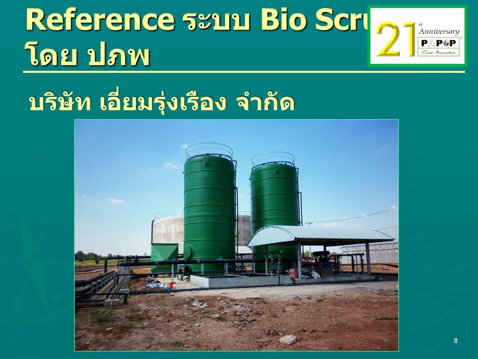 บริษัท พิทักษ์ปาล์มออย จำกัด บริษัท พิทักษ์ปาล์มออย จำกัด Reference ระบบ Bio Scrubber โดย ปภพ 9