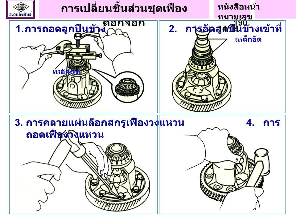 5. การประกอบชุดเฟือง เกียร์ 4 แหวนรอง 6. การประกอบแหวนล็อก 7. การวัดระยะรุนเฟืองเกียร์ 4 ด้านหน้าเครื่อง การประกอบชิ้นส่วนภายในกระปุก เกียร์ หนังสือหน