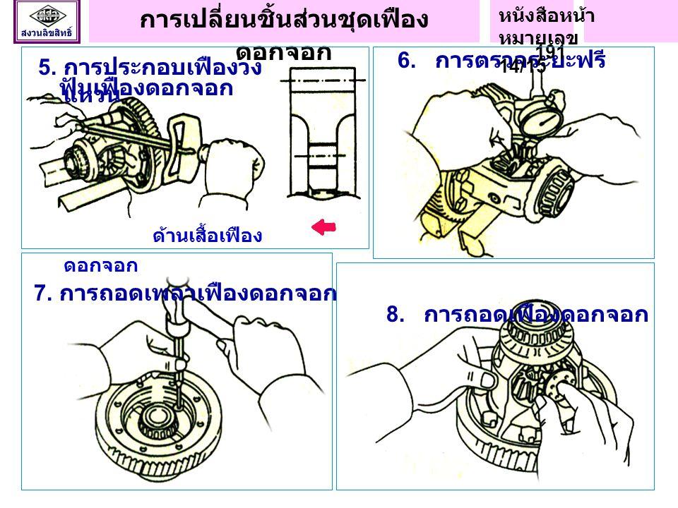 1. การถอดลูกปืนข้าง เหล็กดูด 2. การอัดลูกปืนข้างเข้าที่ เหล็กอัด 3. การคลายแผ่นล็อกสกรูเฟืองวงแหวน 4. การ ถอดเฟืองวงแหวน การเปลี่ยนชิ้นส่วนชุดเฟือง ดอ