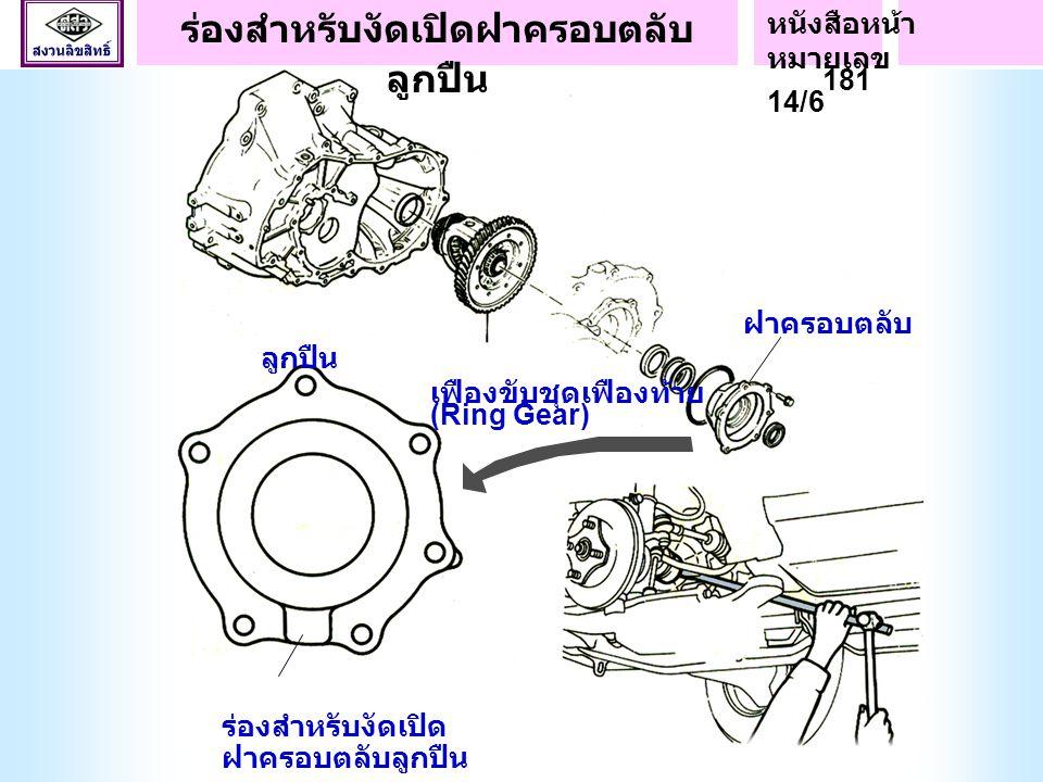 ฝาครอบตลับ ลูกปืน เฟืองขับชุดเฟืองท้าย (Ring Gear) ร่องสำหรับงัดเปิด ฝาครอบตลับลูกปืน ร่องสำหรับงัดเปิดฝาครอบตลับ ลูกปืน หนังสือหน้า หมายเลข 181 14/6