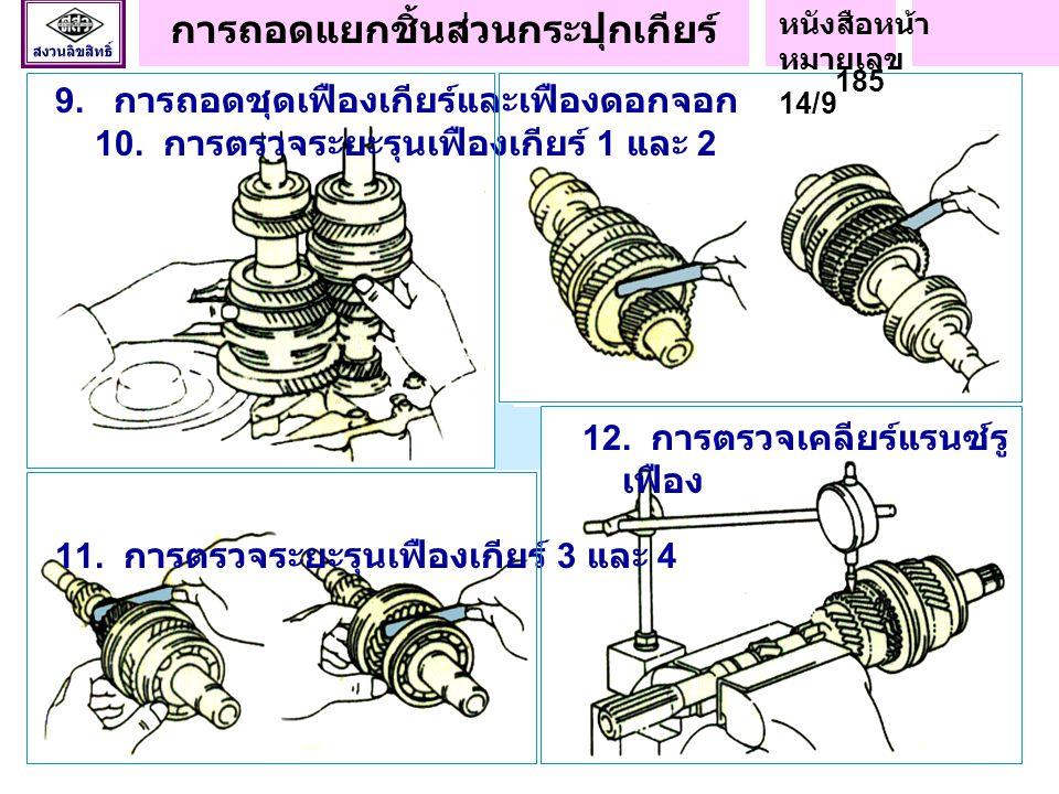 5. การถอดปลอกเลื่อนและ ก้ามปูตัวที่ 3 เหล็กดูด 6. การถอด เฟืองตามเกียร์ 5 เหล็กดูด 7. การถอดเพลาเฟืองสะพานเกียร์ถอยหลัง 8. การถอดชุดล็อกแกนก้ามปู บ๊ อ