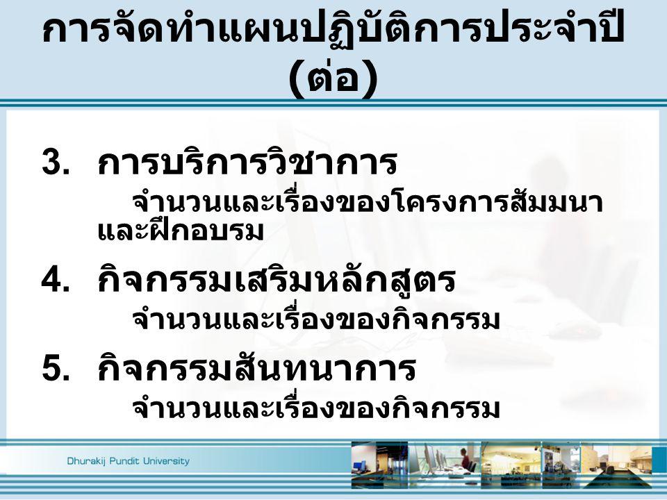 3.การบริการวิชาการ จำนวนและเรื่องของโครงการสัมมนา และฝึกอบรม 4.