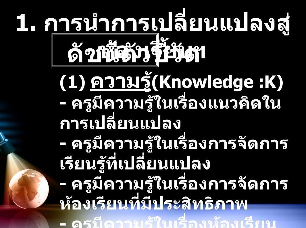 1. การนำการเปลี่ยนแปลงสู่ ห้องเรียนฯ ดัชนีตัวชี้วัด (1) ความรู้ (Knowledge :K) - ครูมีความรู้ในเรื่องแนวคิดใน การเปลี่ยนแปลง - ครูมีความรู้ในเรื่องการ