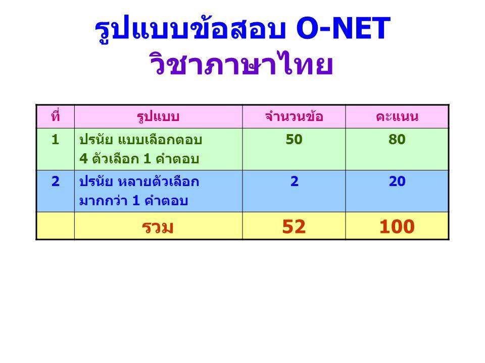 รูปแบบข้อสอบ O-NET วิชาภาษาไทย ที่รูปแบบจำนวนข้อคะแนน 1ปรนัย แบบเลือกตอบ 4 ตัวเลือก 1 คำตอบ 5080 2ปรนัย หลายตัวเลือก มากกว่า 1 คำตอบ 220 รวม52100