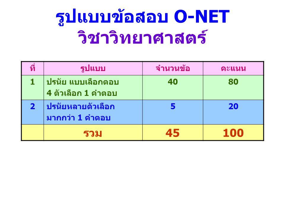 รูปแบบข้อสอบ O-NET วิชาวิทยาศาสตร์ ที่รูปแบบจำนวนข้อคะแนน 1ปรนัย แบบเลือกตอบ 4 ตัวเลือก 1 คำตอบ 4080 2ปรนัยหลายตัวเลือก มากกว่า 1 คำตอบ 520 รวม45100
