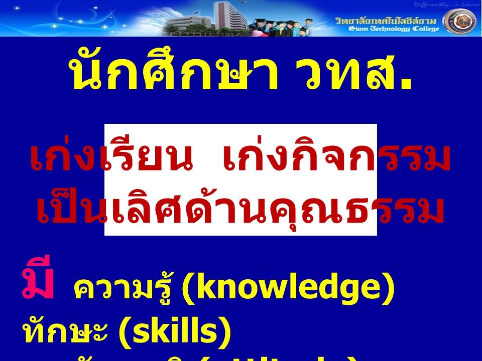 เก่งเรียน เก่งกิจกรรม เป็นเลิศด้านคุณธรรม นักศึกษา วทส. มี ความรู้ (knowledge) ทักษะ (skills) ทัศนคติ (attitude)