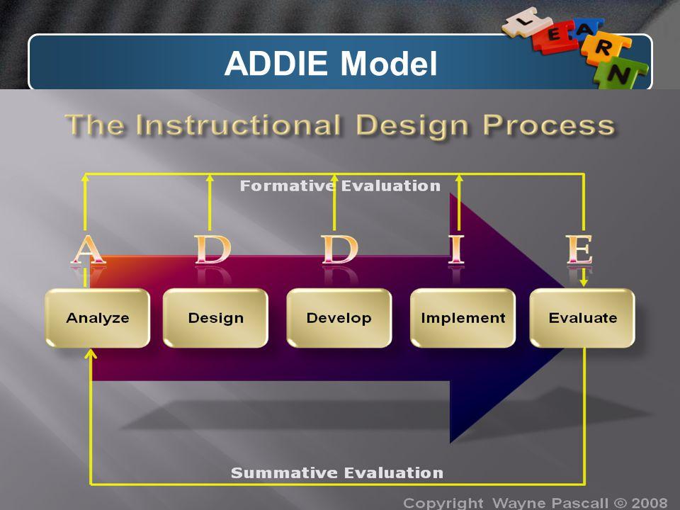 ขั้นตอนการผลิตสื่อตามแบบ ADDIE  ขั้นการวิเคราะห์ Analysis  ขั้นการออกแบบ Design  ขั้นการพัฒนา Development  ขั้นการนำไปใช้ Implementation  ขั้นการประเมินผล Evaluation www.themegaller y.com  ADDIE Model
