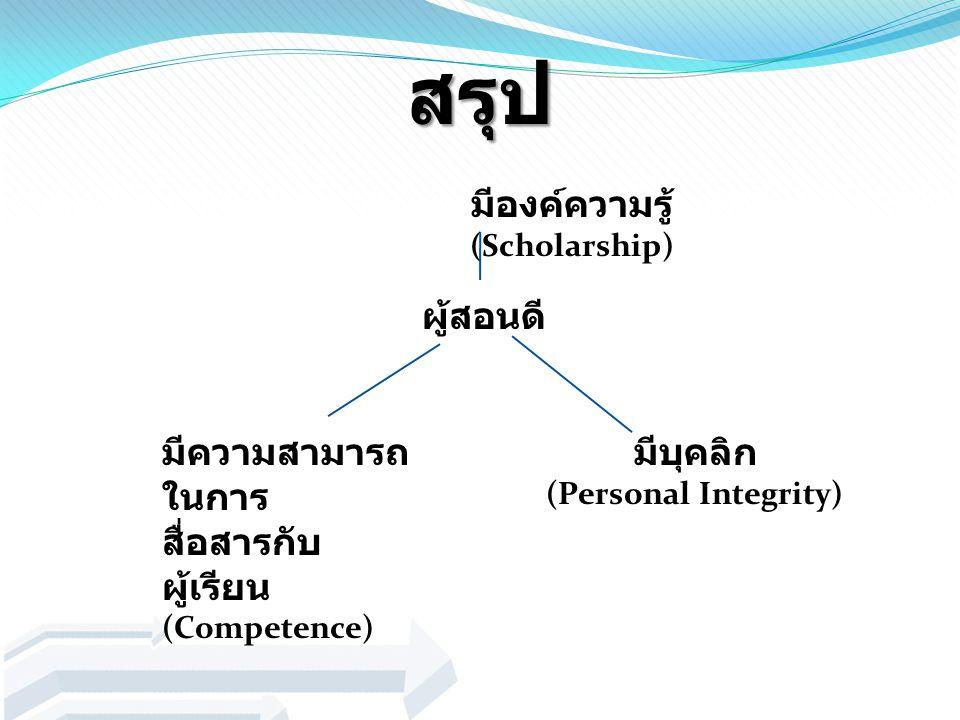 สรุป มีองค์ความรู้ (Scholarship) ผู้สอนดี มีความสามารถ ในการ สื่อสารกับ ผู้เรียน (Competence) มีบุคลิก (Personal Integrity)