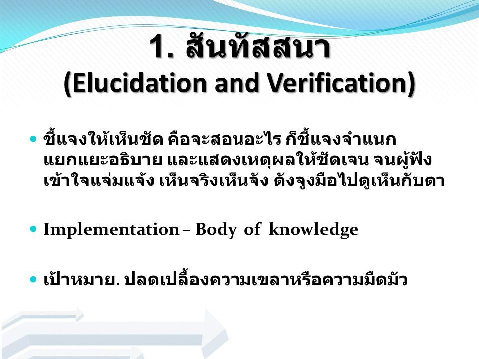 1. สันทัสสนา (Elucidation and Verification) ชี้แจงให้เห็นชัด คือจะสอนอะไร ก็ชี้แจงจำแนก แยกแยะอธิบาย และแสดงเหตุผลให้ชัดเจน จนผู้ฟัง เข้าใจแจ่มแจ้ง เห