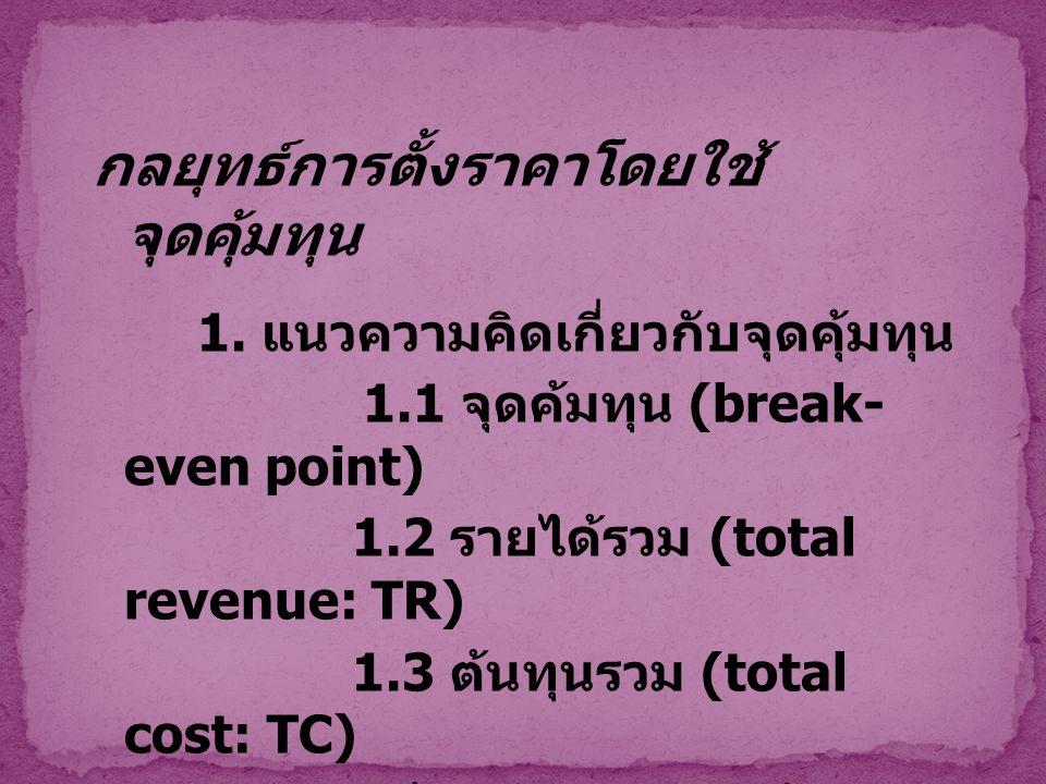 กลยุทธ์การตั้งราคาโดยใช้ จุดคุ้มทุน 1. แนวความคิดเกี่ยวกับจุดคุ้มทุน 1.1 จุดค้มทุน (break- even point) 1.2 รายได้รวม (total revenue: TR) 1.3 ต้นทุนรวม
