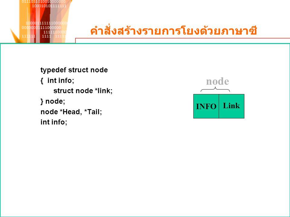 คำสั่งสร้างรายการโยงด้วยภาษาซี typedef struct node { int info; struct node *link; } node; node *Head, *Tail; int info; INFO Link node