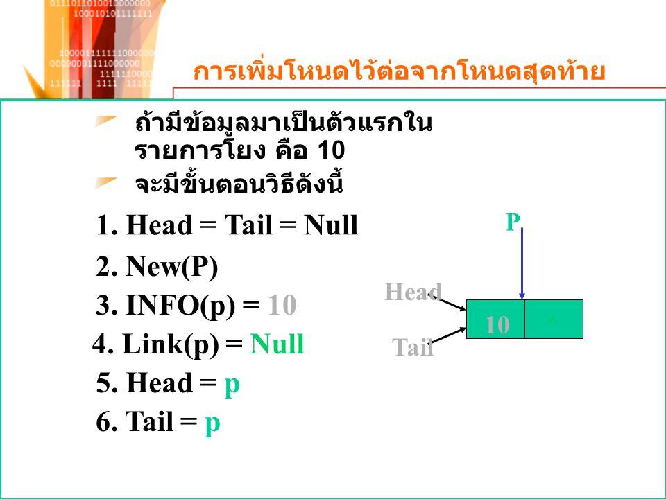 การเพิ่มโหนดไว้ต่อจากโหนดสุดท้าย ถ้ามีข้อมูลมาเป็นตัวแรกใน รายการโยง คือ 10 จะมีขั้นตอนวิธีดังนี้ 10^ Head Tail 1. Head = Tail = Null 2. New(P) 3. INF
