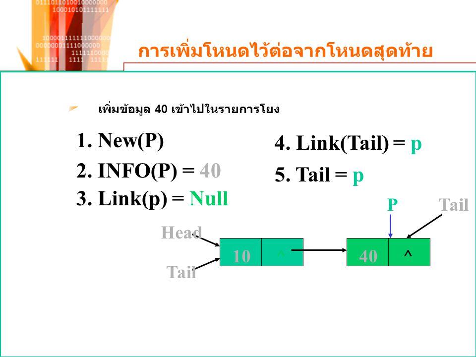 การเพิ่มโหนดไว้ต่อจากโหนดสุดท้าย เพิ่มข้อมูล 40 เข้าไปในรายการโยง 10^ Head Tail 1. New(P) 2. INFO(P) = 40 3. Link(p) = Null 4. Link(Tail) = p 5. Tail