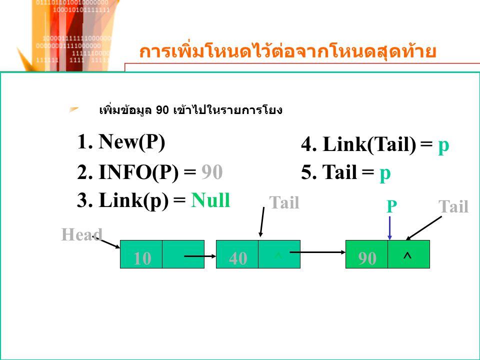 การเพิ่มโหนดไว้ต่อจากโหนดสุดท้าย เพิ่มข้อมูล 90 เข้าไปในรายการโยง 10 Head Tail 1. New(P) 2. INFO(P) = 90 3. Link(p) = Null 4. Link(Tail) = p 5. Tail =