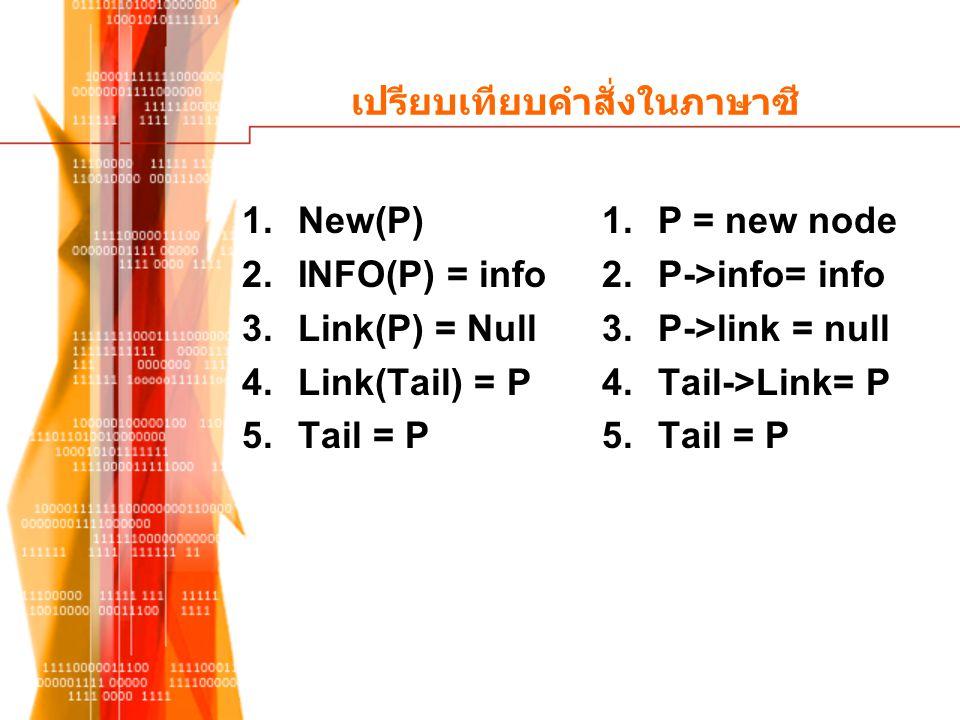 เปรียบเทียบคำสั่งในภาษาซี  New(P)  INFO(P) = info  Link(P) = Null  Link(Tail) = P  Tail = P  P = new node  P->info= info  P->link = nu