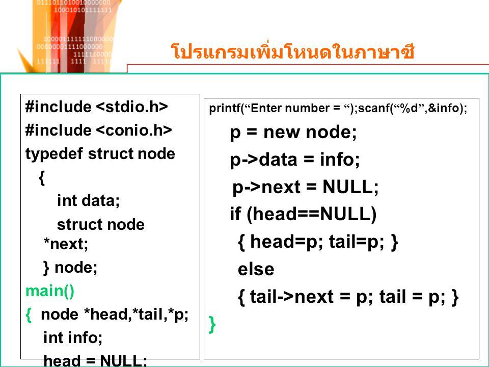 โปรแกรมเพิ่มโหนดในภาษาซี #include typedef struct node { int data; struct node *next; } node; main() { node *head,*tail,*p; int info; head = NULL; prin