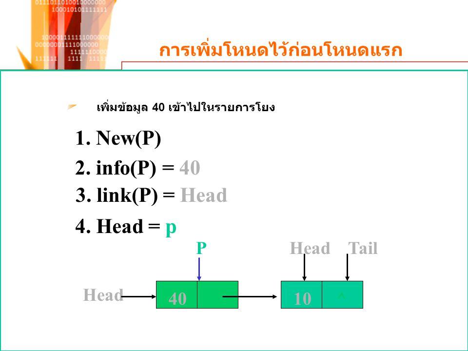 การเพิ่มโหนดไว้ก่อนโหนดแรก เพิ่มข้อมูล 40 เข้าไปในรายการโยง 10^ HeadTail 1. New(P) 2. info(P) = 40 3. link(P) = Head 4. Head = p P 40 Head