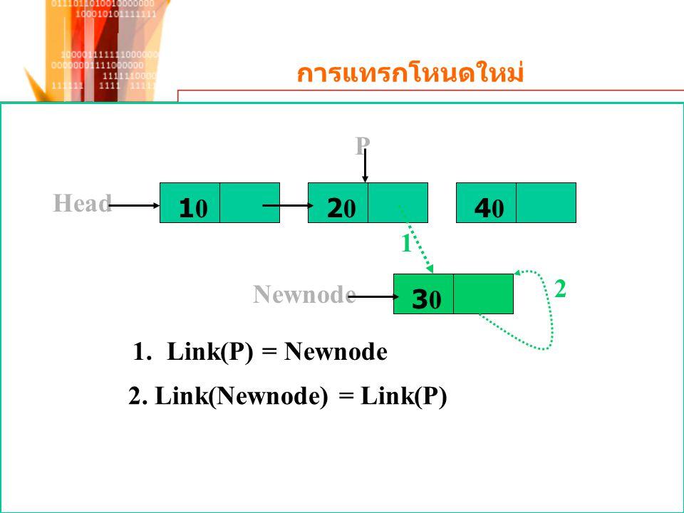 การแทรกโหนดใหม่ Head Newnode 3030 101020204040 P 1 2 1.Link(P) = Newnode 2. Link(Newnode) = Link(P)