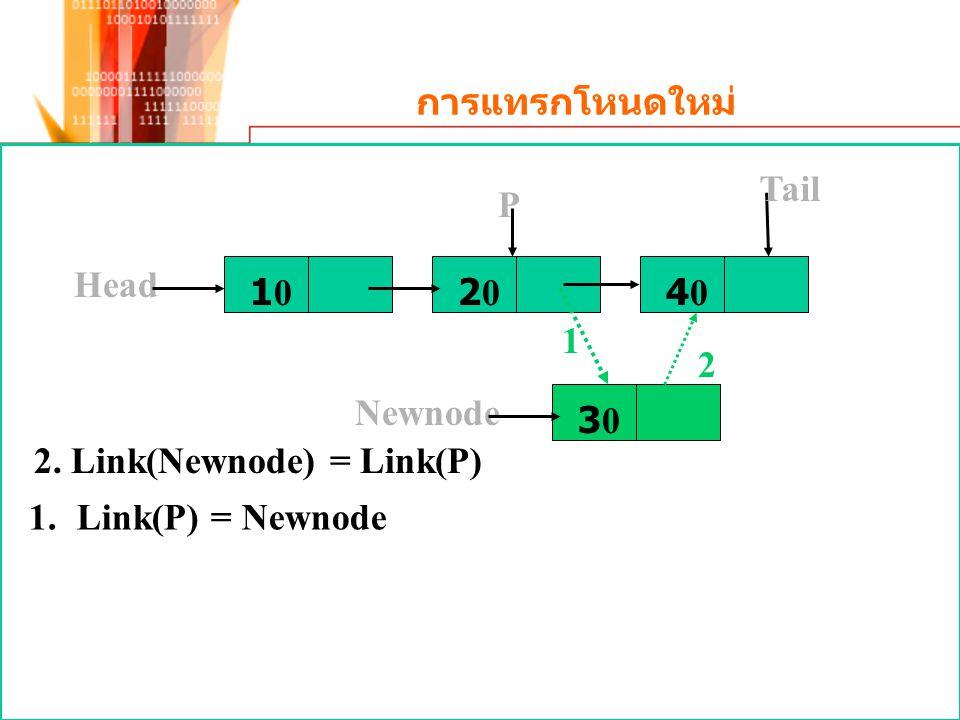การแทรกโหนดใหม่ Newnode 3030 Head 101020204040 Tail P 1 2 2. Link(Newnode) = Link(P) 1.Link(P) = Newnode