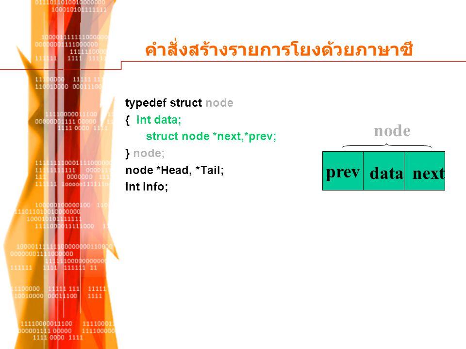 คำสั่งสร้างรายการโยงด้วยภาษาซี typedef struct node { int data; struct node *next,*prev; } node; node *Head, *Tail; int info; node prev datanext