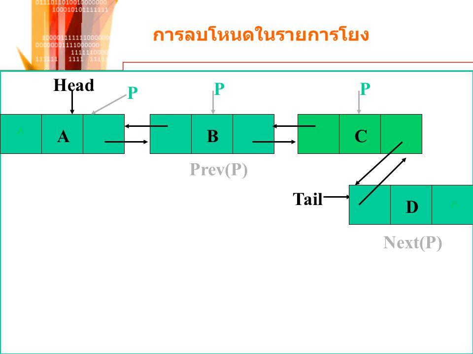 การลบโหนดในรายการโยง HeadTail ^ ABC D^P PP Prev(P) Next(P)