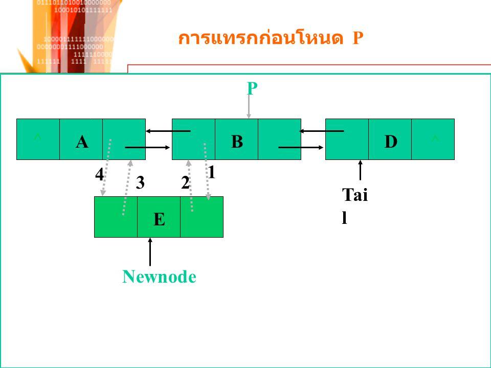 การแทรกก่อนโหนด P E ^ ABD^ Tai l P 4 3 1 2 Newnode