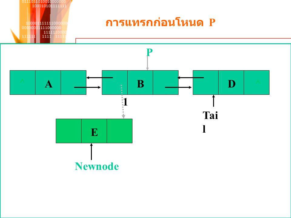 การแทรกก่อนโหนด P ^ ABD^ Tai l P 1 E Newnode