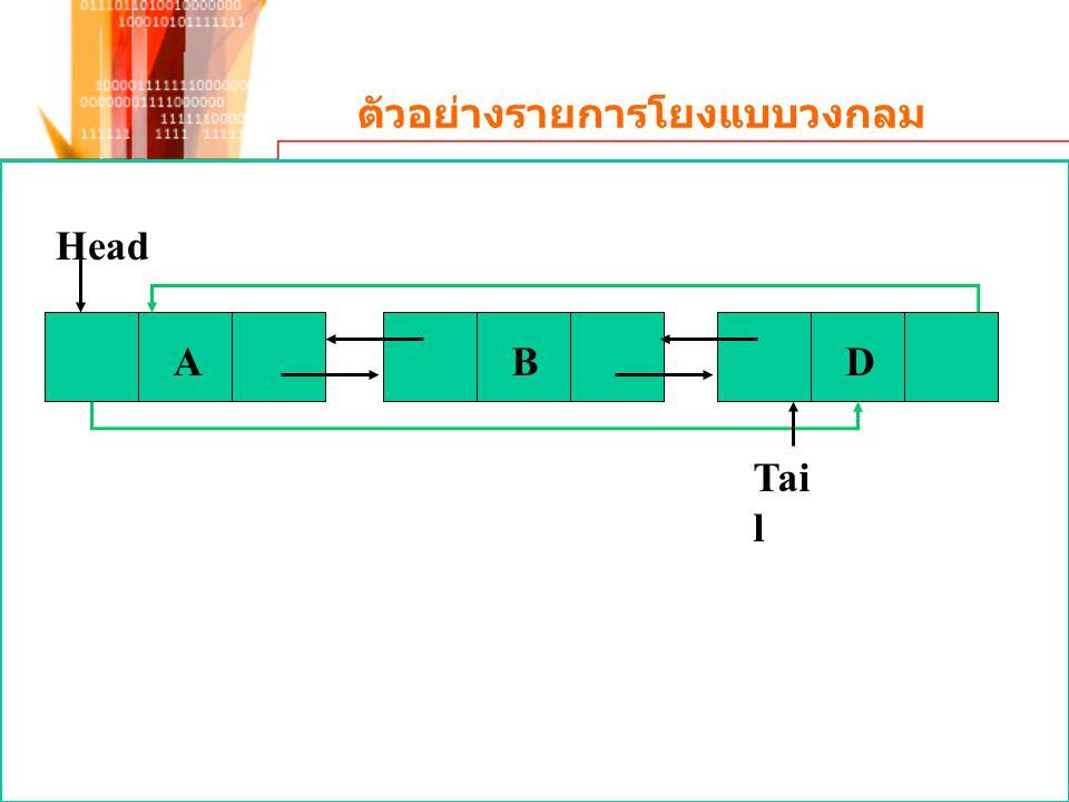 ตัวอย่างรายการโยงแบบวงกลม ABD Tai l Head