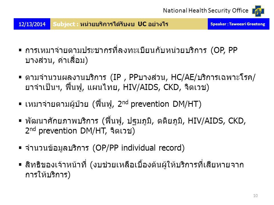 National Health Security Office Subject : หน่วยบริการได้รับงบ UC อย่างไร  การเหมาจ่ายตามประชากรที่ลงทะเบียนกับหน่วยบริการ (OP, PP บางส่วน, ค่าเสื่อม)  ตามจำนวนผลงานบริการ (IP, PPบางส่วน, HC/AE/บริการเฉพาะโรค/ ยาจำเป็นฯ, ฟื้นฟู, แผนไทย, HIV/AIDS, CKD, จิตเวช)  เหมาจ่ายตามผู้ป่วย (ฟื้นฟู, 2 nd prevention DM/HT)  พัฒนาศักยภาพบริการ (ฟื้นฟู, ปฐมภูมิ, ตติยภูมิ, HIV/AIDS, CKD, 2 nd prevention DM/HT, จิตเวช)  จำนวนข้อมูลบริการ (OP/PP individual record)  สิทธิของเจ้าหน้าที่ (งบช่วยเหลือเบื้องต้นผู้ให้บริการที่เสียหายจาก การให้บริการ) 12/13/2014 Speaker : Taweesri Greetong 10
