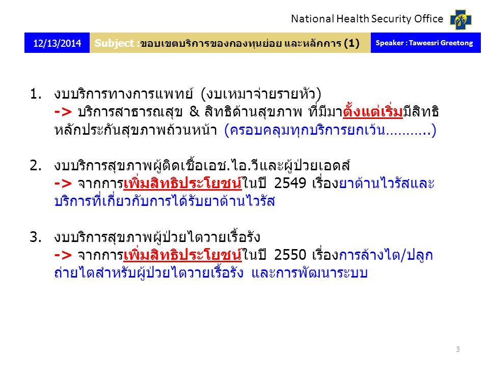 National Health Security Office Subject :ขอบเขตบริการของกองทุนย่อย และหลักการ (1) 1.งบบริการทางการแพทย์ (งบเหมาจ่ายรายหัว) -> บริการสาธารณสุข & สิทธิด้านสุขภาพ ที่มีมาตั้งแต่เริ่มมีสิทธิ หลักประกันสุขภาพถ้วนหน้า (ครอบคลุมทุกบริการยกเว้น………..) 2.งบบริการสุขภาพผู้ติดเชื้อเอช.ไอ.วีและผู้ป่วยเอดส์ -> จากการเพิ่มสิทธิประโยชน์ในปี 2549 เรื่องยาต้านไวรัสและ บริการที่เกี่ยวกับการได้รับยาต้านไวรัส 3.งบบริการสุขภาพผู้ป่วยไตวายเรื้อรัง -> จากการเพิ่มสิทธิประโยชน์ในปี 2550 เรื่องการล้างไต/ปลูก ถ่ายไตสำหรับผู้ป่วยไตวายเรื้อรัง และการพัฒนาระบบ 12/13/2014 Speaker : Taweesri Greetong 3