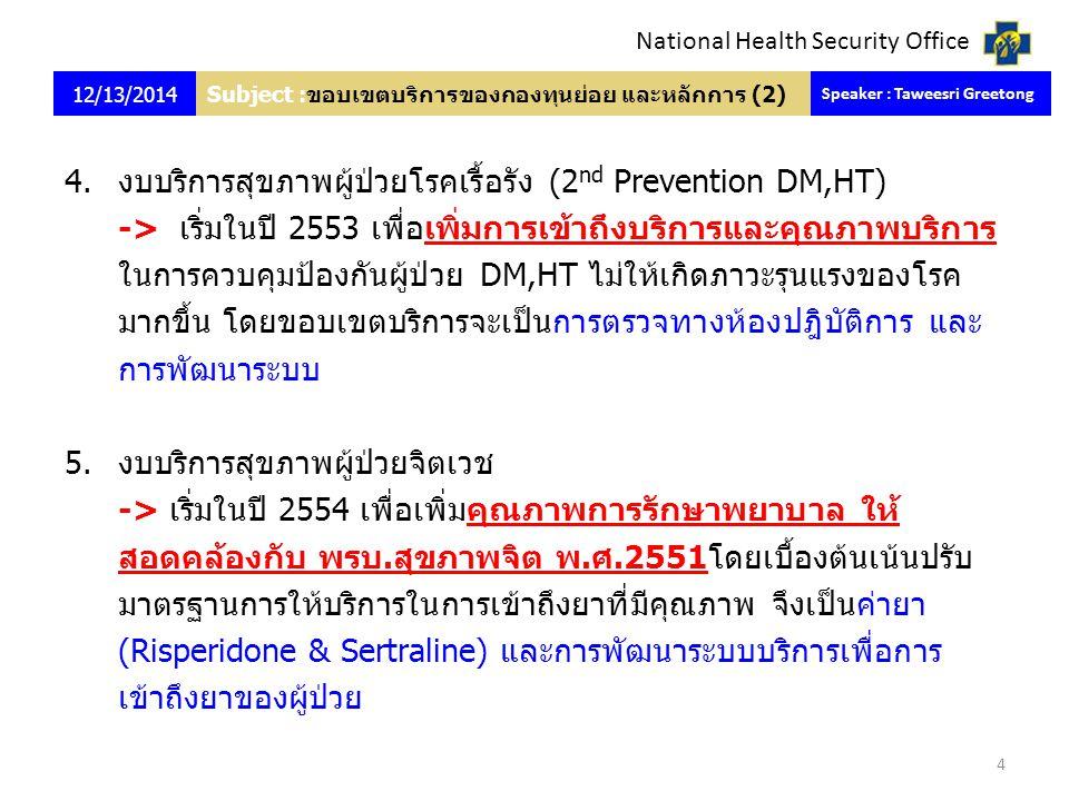 National Health Security Office Subject :ขอบเขตบริการของกองทุนย่อย และหลักการ (2) 4.งบบริการสุขภาพผู้ป่วยโรคเรื้อรัง (2 nd Prevention DM,HT) -> เริ่มในปี 2553 เพื่อเพิ่มการเข้าถึงบริการและคุณภาพบริการ ในการควบคุมป้องกันผู้ป่วย DM,HT ไม่ให้เกิดภาวะรุนแรงของโรค มากขึ้น โดยขอบเขตบริการจะเป็นการตรวจทางห้องปฎิบัติการ และ การพัฒนาระบบ 5.งบบริการสุขภาพผู้ป่วยจิตเวช -> เริ่มในปี 2554 เพื่อเพิ่มคุณภาพการรักษาพยาบาล ให้ สอดคล้องกับ พรบ.สุขภาพจิต พ.ศ.2551โดยเบื้องต้นเน้นปรับ มาตรฐานการให้บริการในการเข้าถึงยาที่มีคุณภาพ จึงเป็นค่ายา (Risperidone & Sertraline) และการพัฒนาระบบบริการเพื่อการ เข้าถึงยาของผู้ป่วย 12/13/2014 Speaker : Taweesri Greetong 4