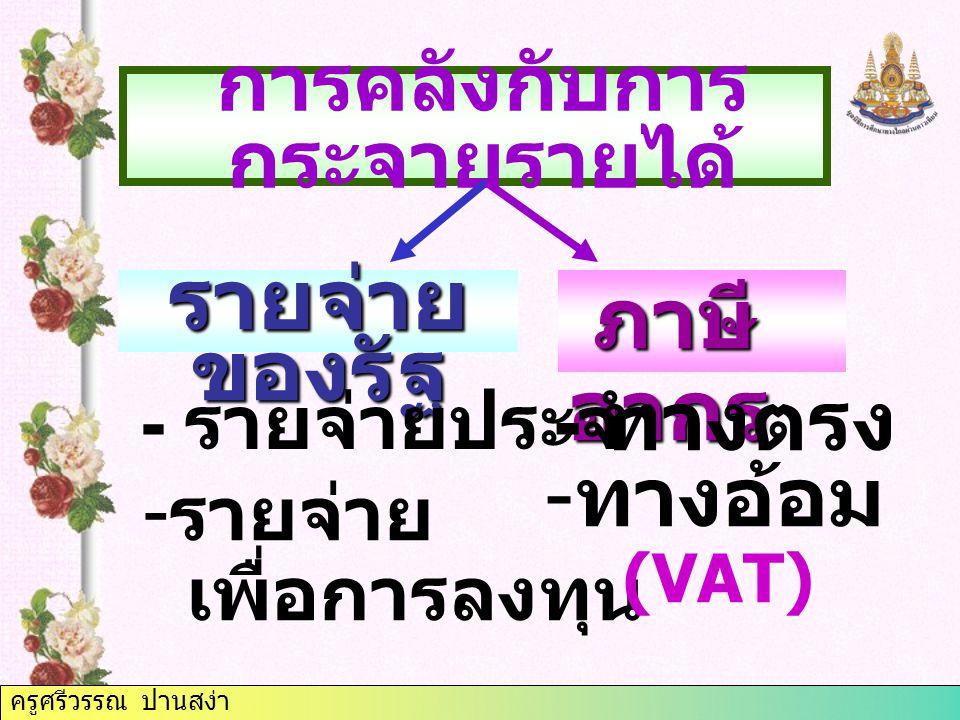 ครูศรีวรรณ ปานสง่า การคลังกับการ กระจายรายได้ รายจ่าย ของรัฐ ภาษี อากร ภาษี อากร - รายจ่ายประจำ - รายจ่าย เพื่อการลงทุน - ทางตรง - ทางอ้อม (VAT)