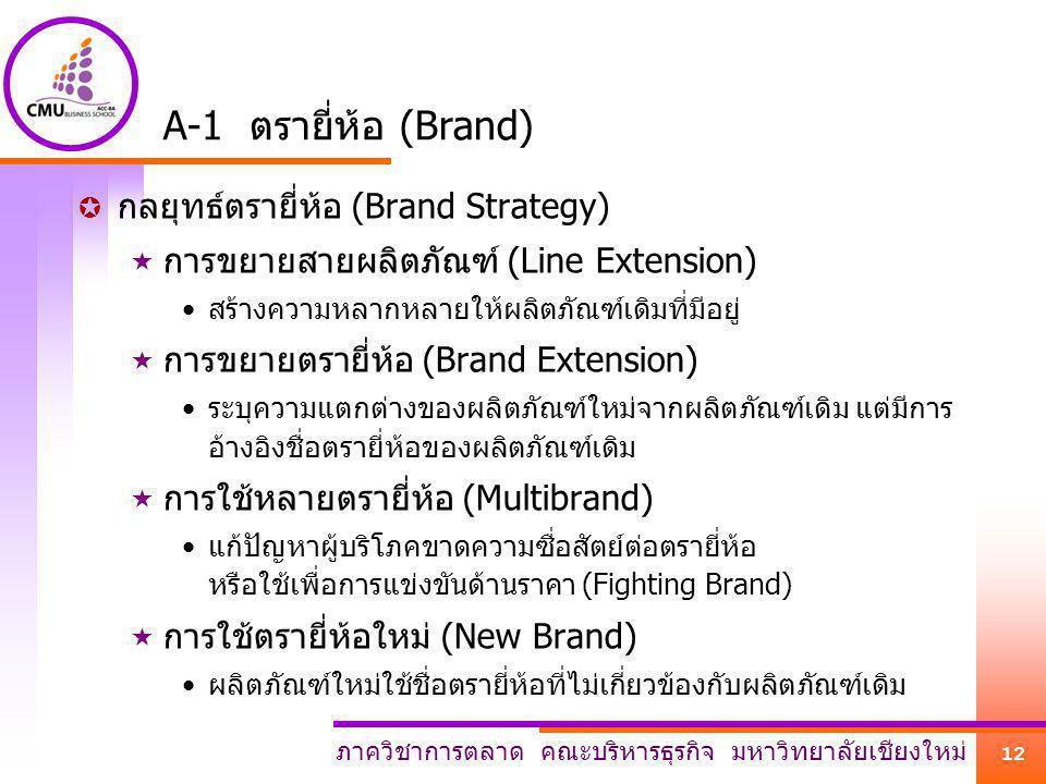 ภาควิชาการตลาด คณะบริหารธุรกิจ มหาวิทยาลัยเชียงใหม่ 12 A-1 ตรายี่ห้อ (Brand)  กลยุทธ์ตรายี่ห้อ (Brand Strategy)  การขยายสายผลิตภัณฑ์ (Line Extension